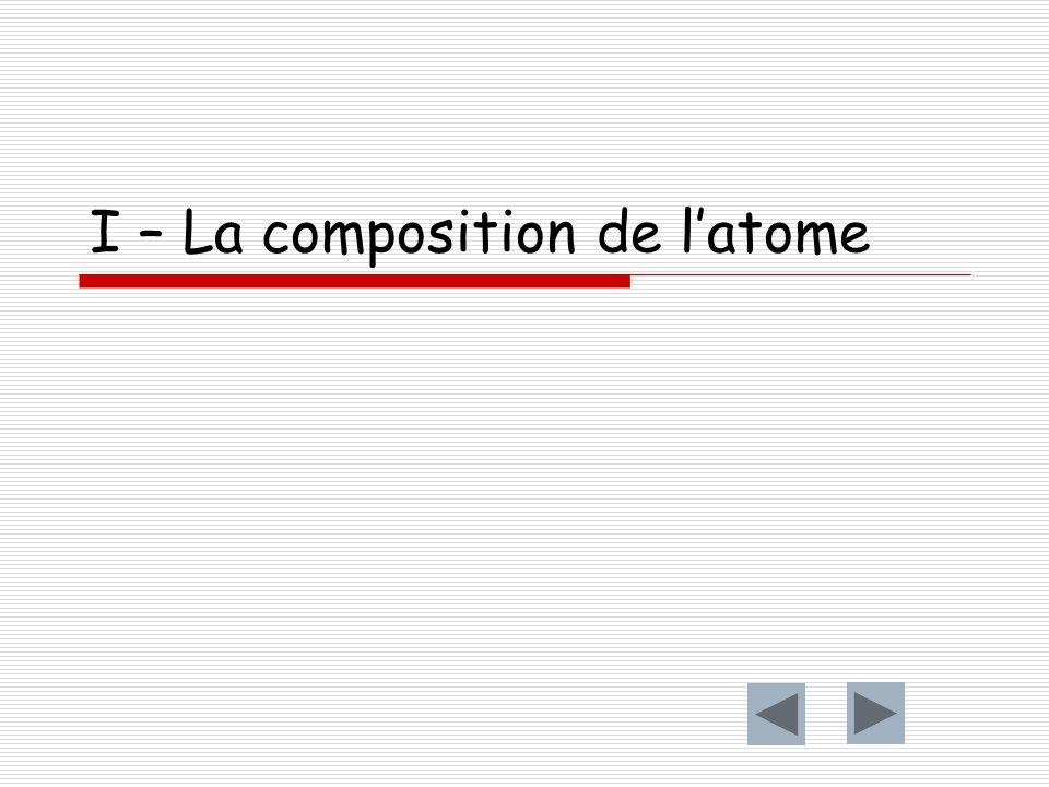 I – La composition de l'atome
