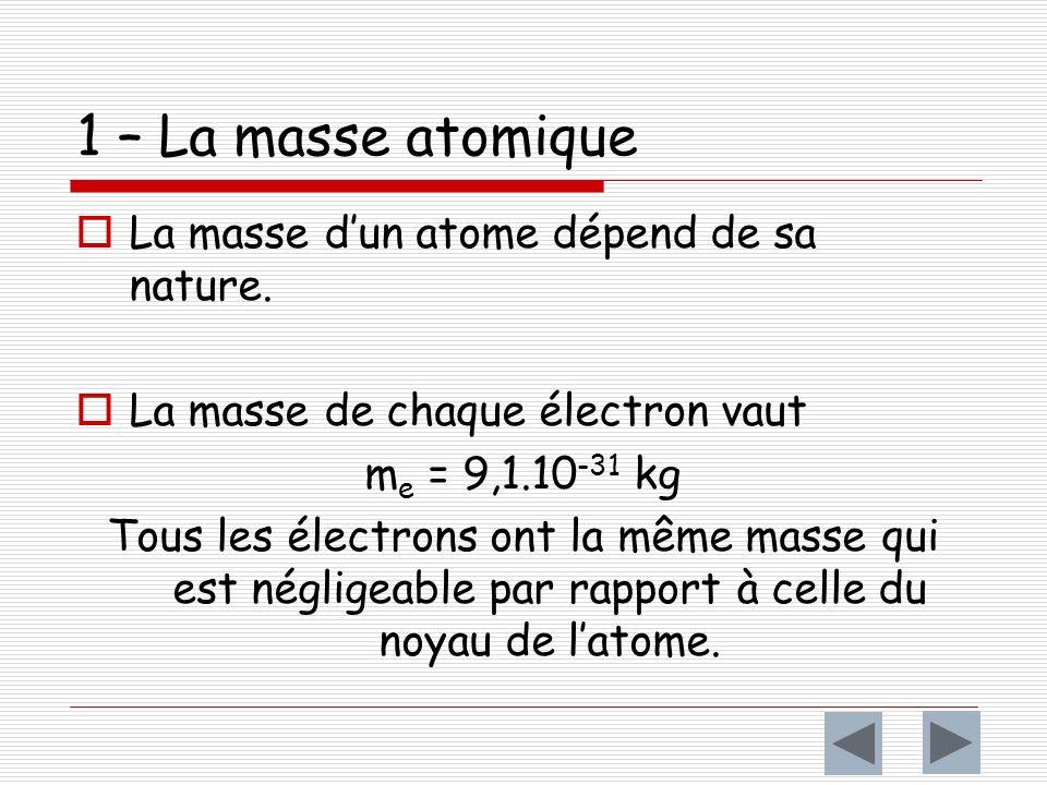 1 – La masse atomique La masse d'un atome dépend de sa nature.