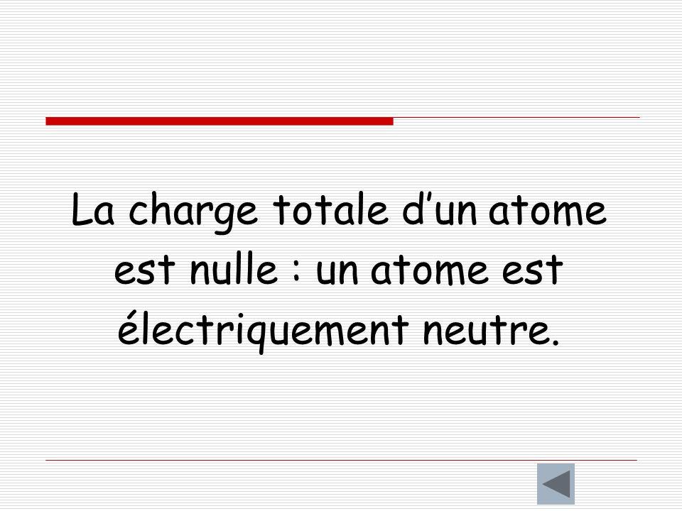 La charge totale d'un atome est nulle : un atome est