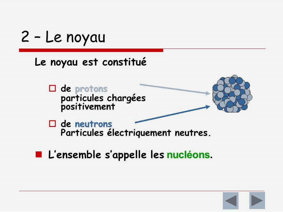 2 – Le noyau Le noyau est constitué L'ensemble s'appelle les nucléons.