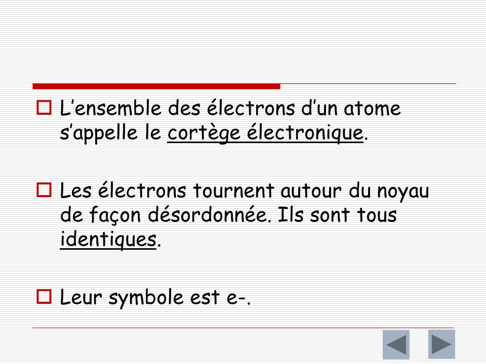 L'ensemble des électrons d'un atome s'appelle le cortège électronique.