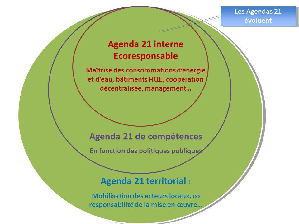Agenda 21 interne Ecoresponsable Agenda 21 de compétences