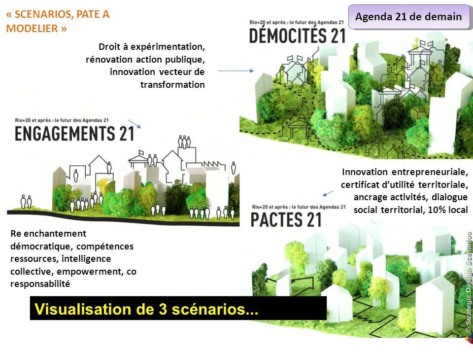 « SCENARIOS, PATE A MODELIER » Agenda 21 de demain