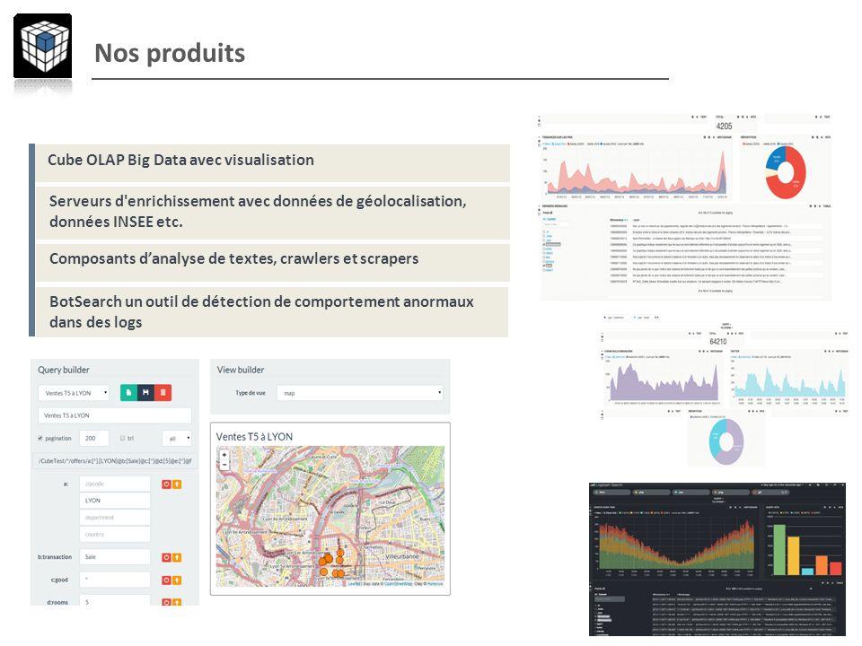 Nos produits Cube OLAP Big Data avec visualisation