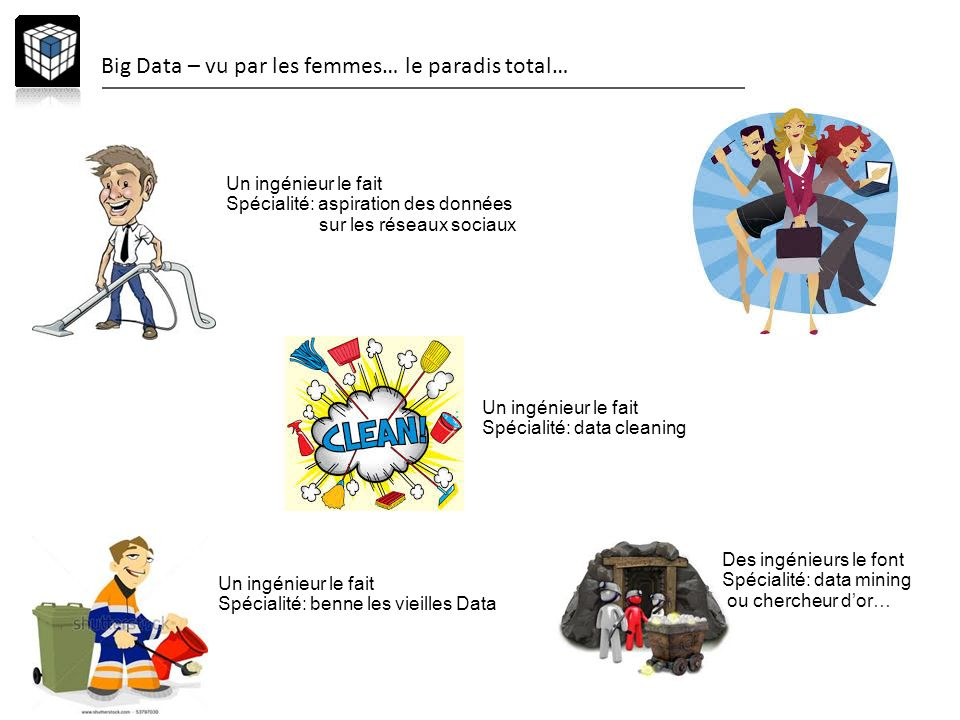 Big Data – vu par les femmes… le paradis total…