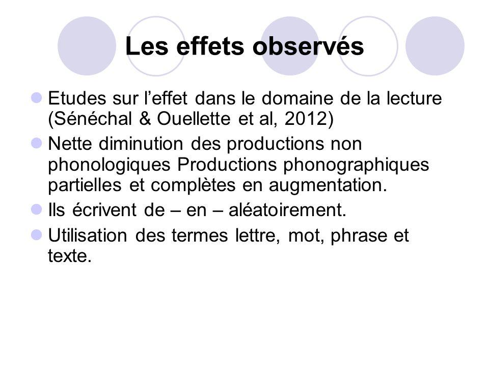 Les effets observés Etudes sur l'effet dans le domaine de la lecture (Sénéchal & Ouellette et al, 2012)