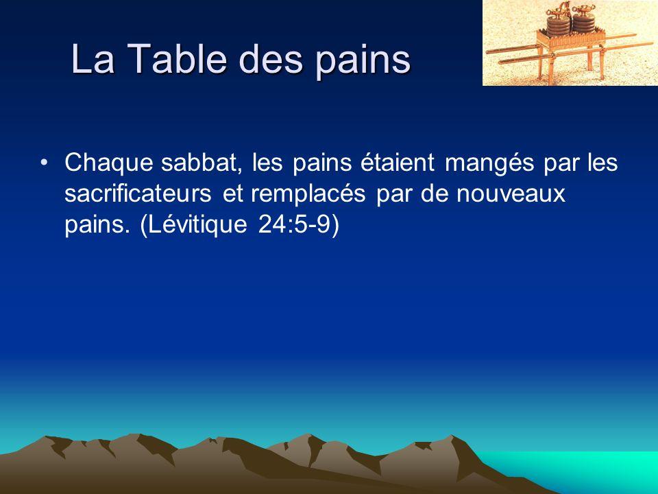 La Table des pains Chaque sabbat, les pains étaient mangés par les sacrificateurs et remplacés par de nouveaux pains.