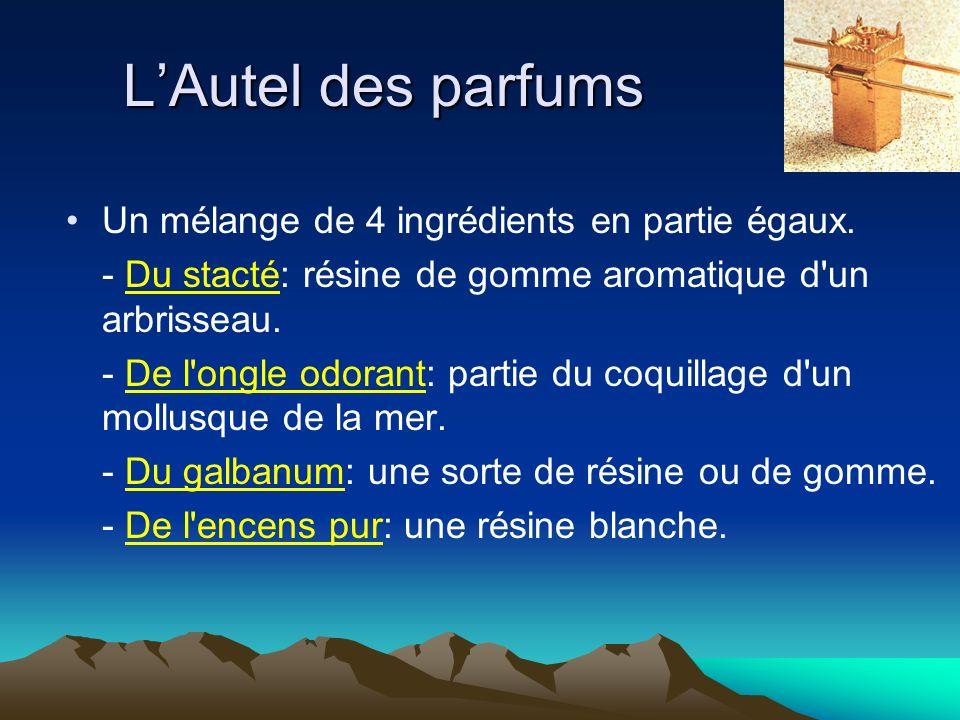 L'Autel des parfums Un mélange de 4 ingrédients en partie égaux.