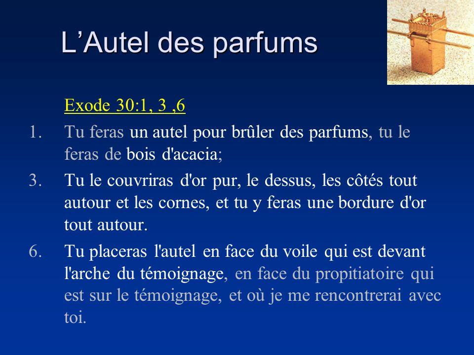 L'Autel des parfums Exode 30:1, 3 ,6
