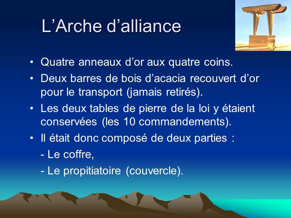 L'Arche d'alliance Quatre anneaux d'or aux quatre coins.