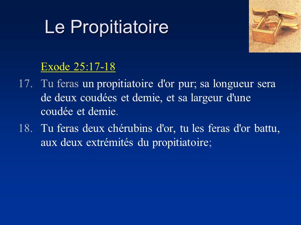 Le Propitiatoire Exode 25:17-18