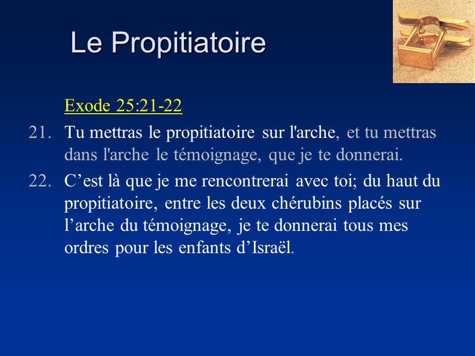 Le Propitiatoire Exode 25:21-22