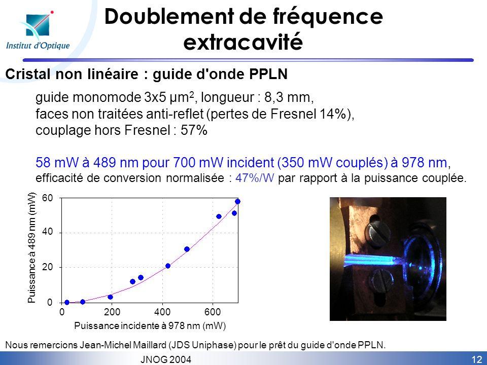 Doublement de fréquence extracavité