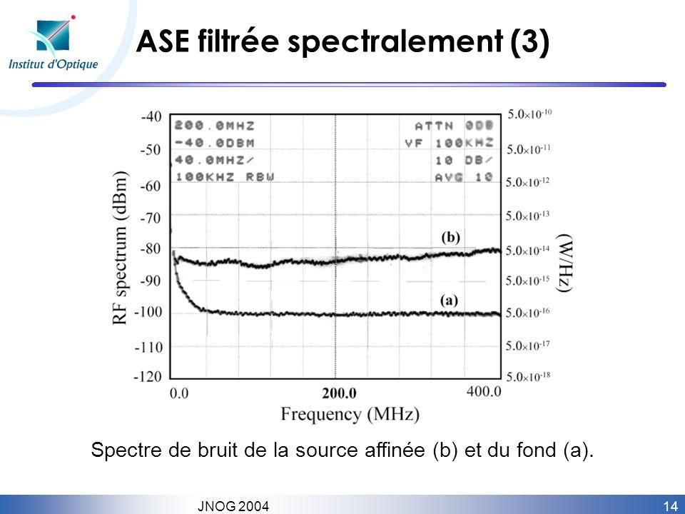 ASE filtrée spectralement (3)