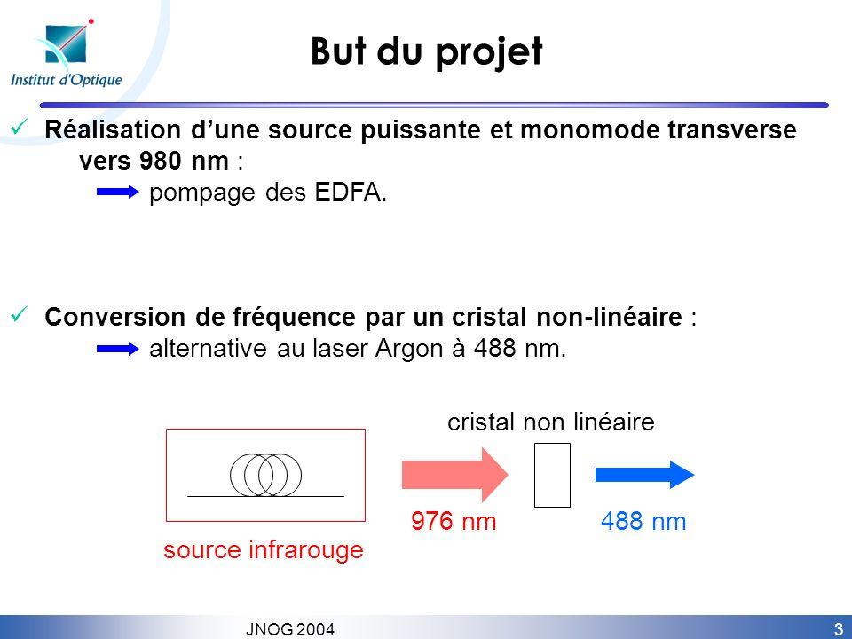 But du projet Réalisation d'une source puissante et monomode transverse vers 980 nm : pompage des EDFA.