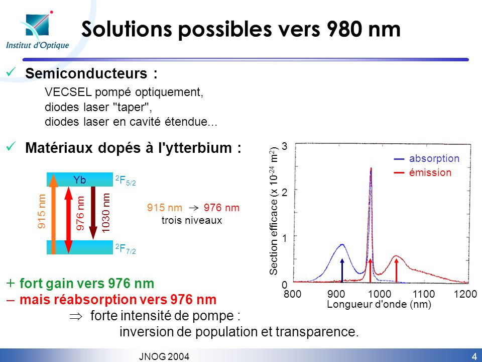 Solutions possibles vers 980 nm