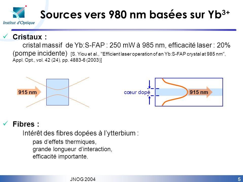 Sources vers 980 nm basées sur Yb3+