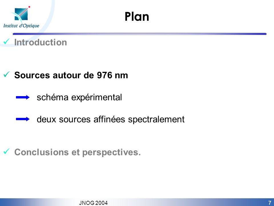 Plan Introduction Sources autour de 976 nm schéma expérimental