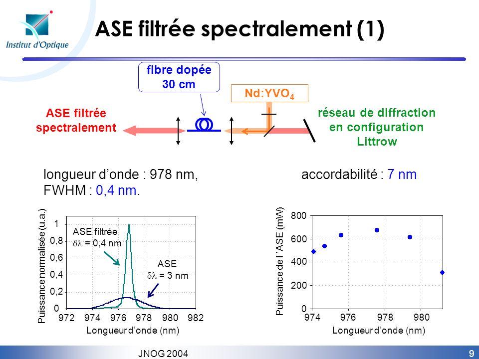 ASE filtrée spectralement (1)
