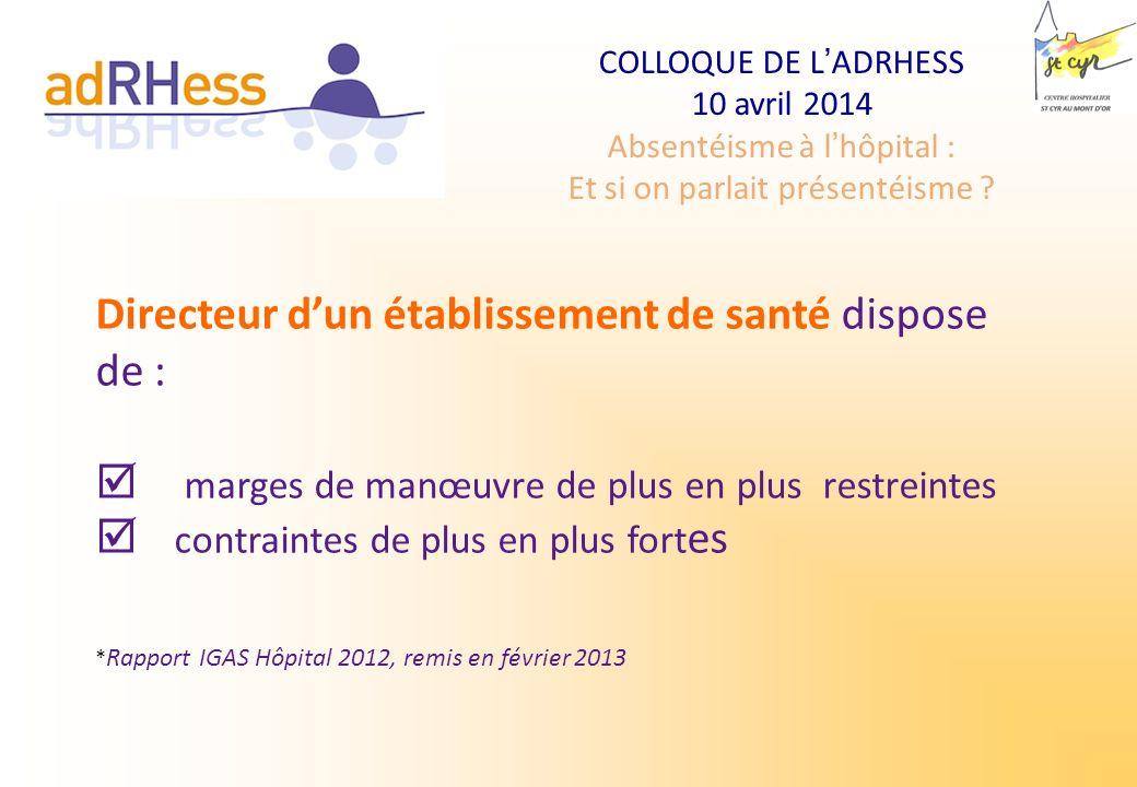 Directeur d'un établissement de santé dispose de :  marges de manœuvre de plus en plus restreintes  contraintes de plus en plus fortes *Rapport IGAS Hôpital 2012, remis en février 2013
