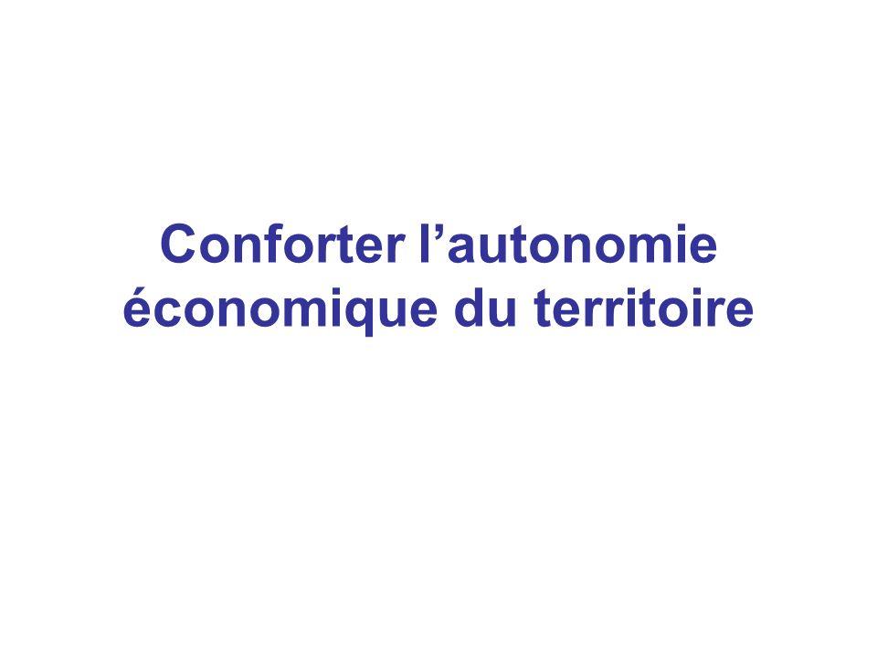 Conforter l'autonomie économique du territoire