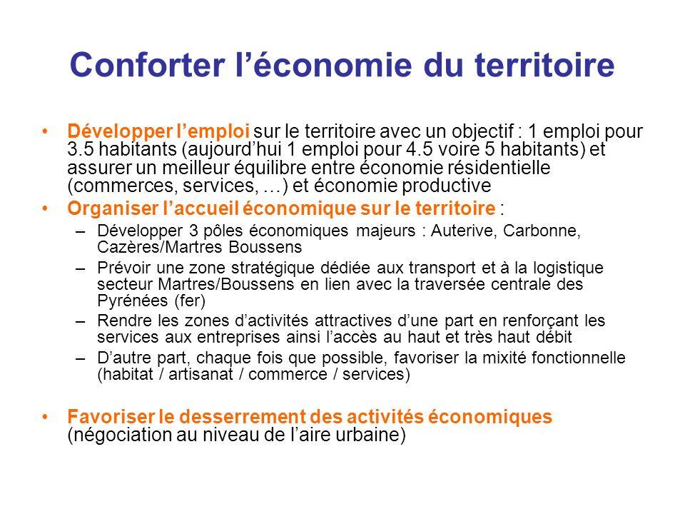 Conforter l'économie du territoire