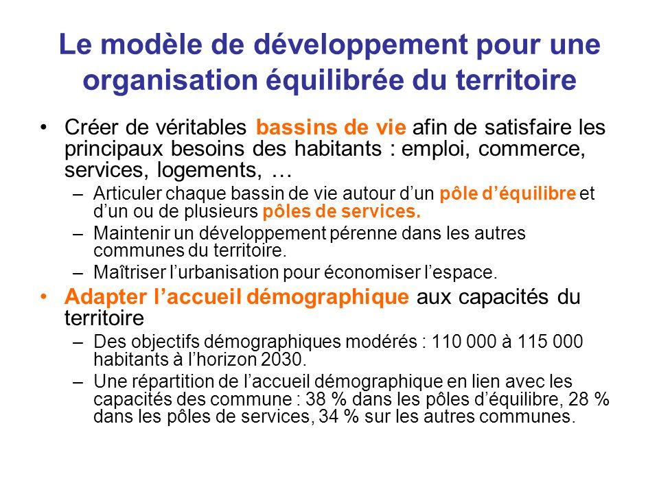 Le modèle de développement pour une organisation équilibrée du territoire