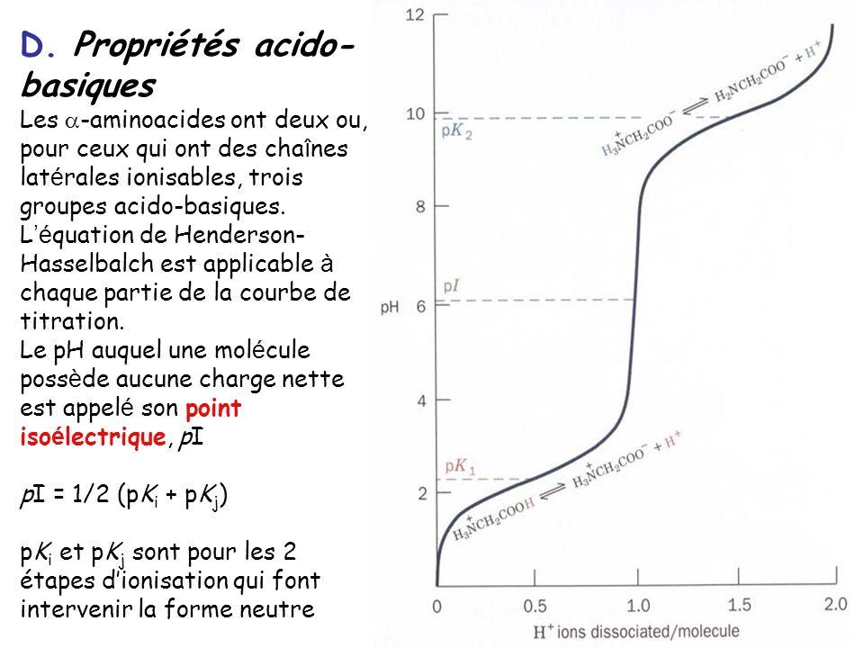 D. Propriétés acido-basiques
