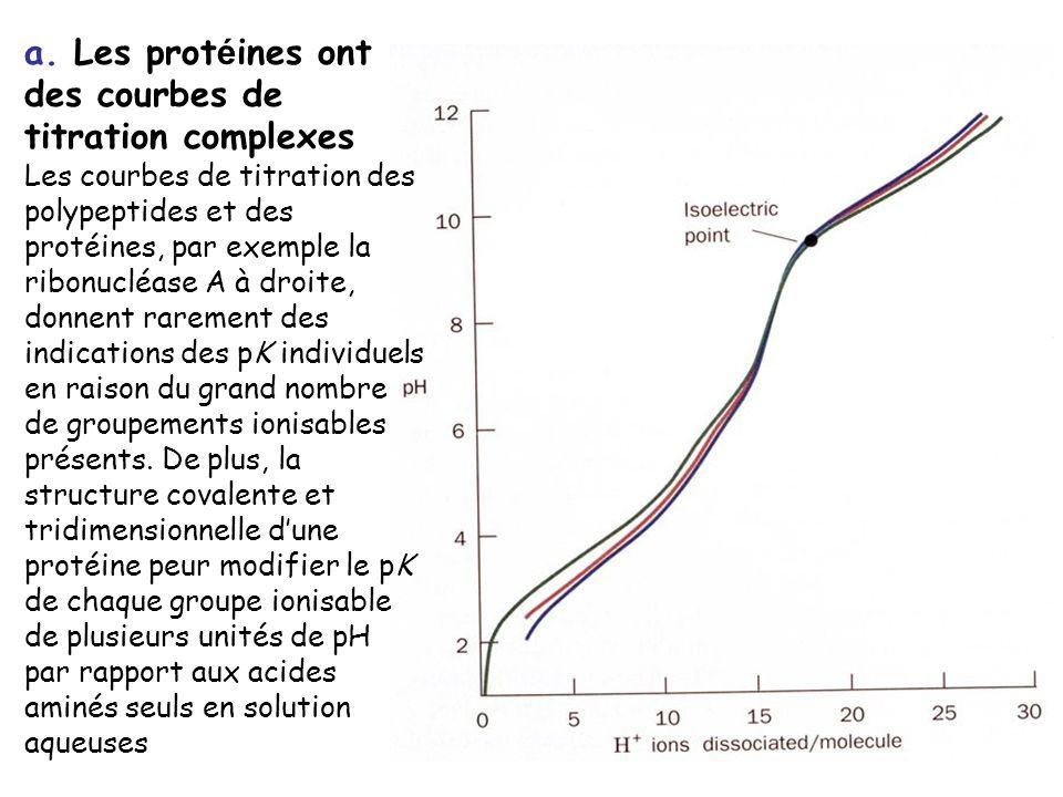 a. Les protéines ont des courbes de titration complexes
