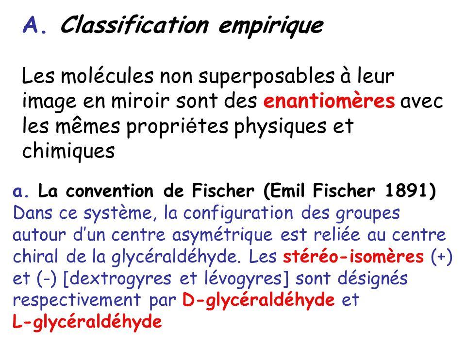 A. Classification empirique