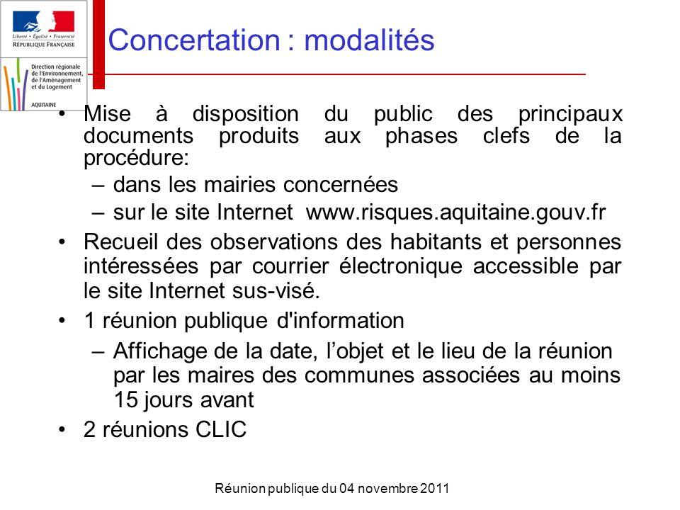 Concertation : modalités