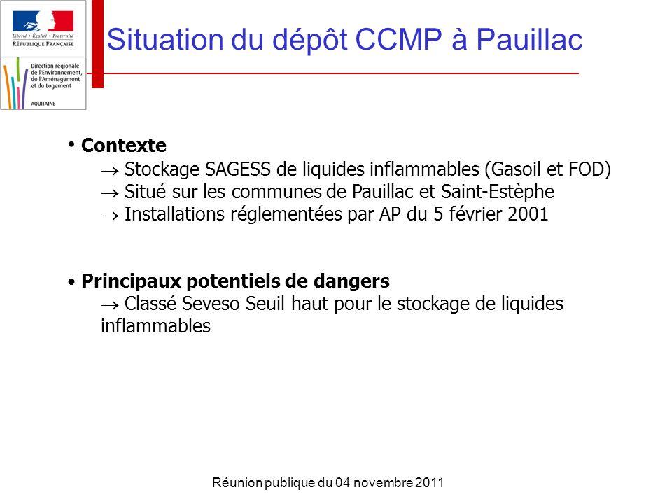 Situation du dépôt CCMP à Pauillac