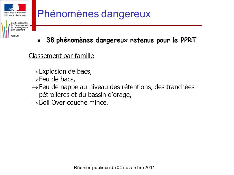 Phénomènes dangereux 38 phénomènes dangereux retenus pour le PPRT