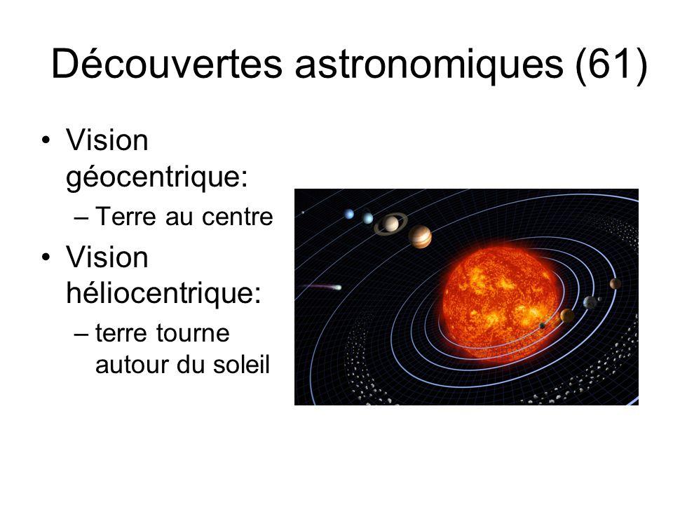 Découvertes astronomiques (61)