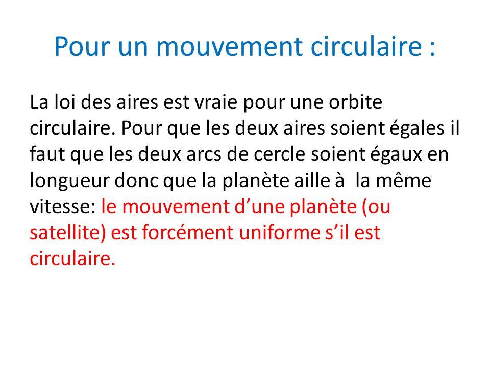 Pour un mouvement circulaire :
