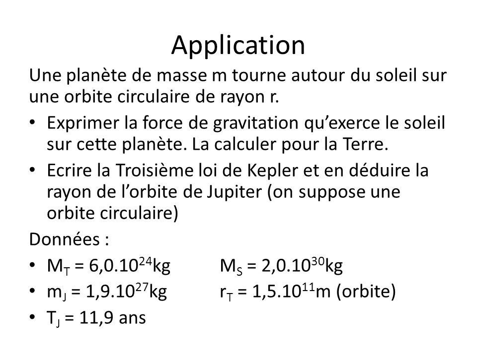 Application Une planète de masse m tourne autour du soleil sur une orbite circulaire de rayon r.