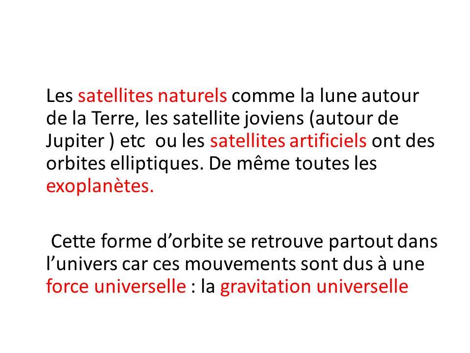 Les satellites naturels comme la lune autour de la Terre, les satellite joviens (autour de Jupiter ) etc ou les satellites artificiels ont des orbites elliptiques.