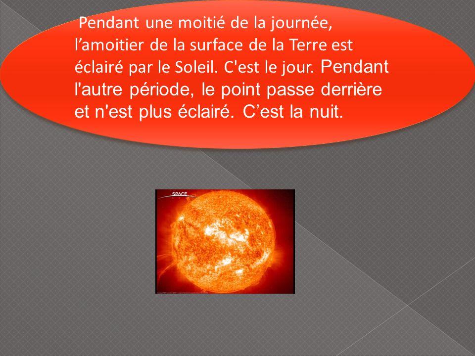 Pendant une moitié de la journée, l'amoitier de la surface de la Terre est éclairé par le Soleil.