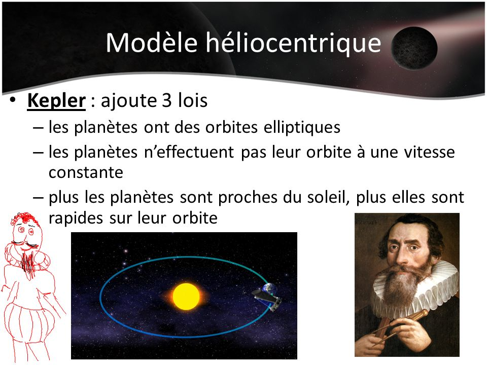 Modèle héliocentrique