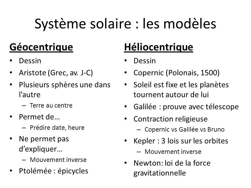 Système solaire : les modèles