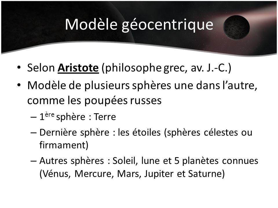 Modèle géocentrique Selon Aristote (philosophe grec, av. J.-C.)