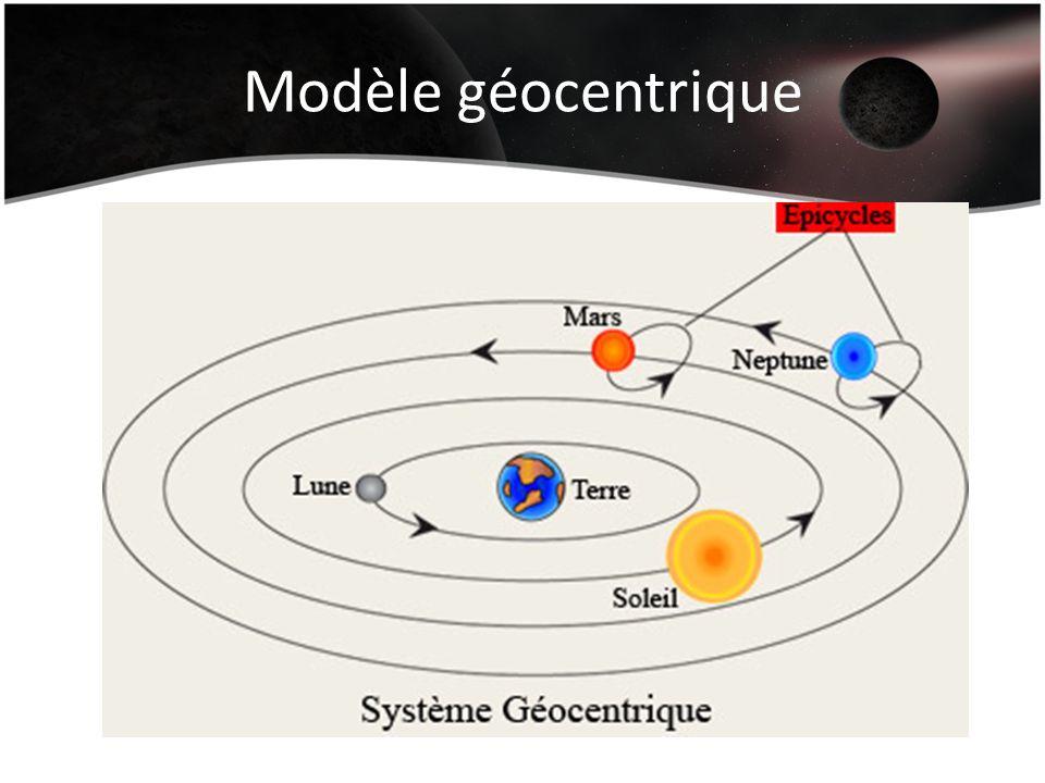 Modèle géocentrique