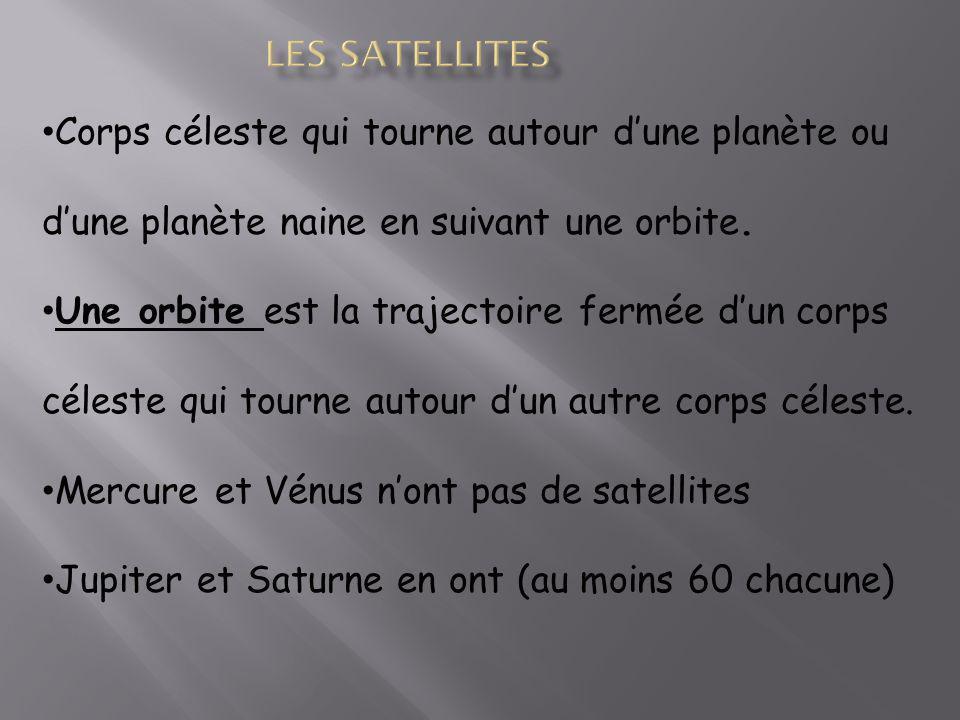 Les satellites Corps céleste qui tourne autour d'une planète ou d'une planète naine en suivant une orbite.