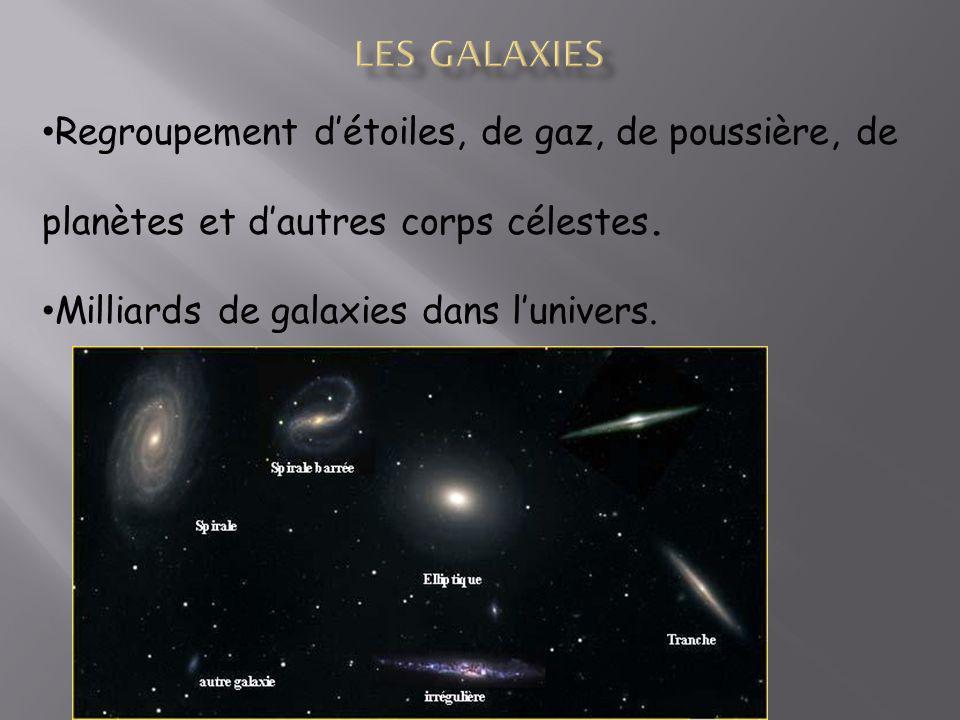 Les galaxies Regroupement d'étoiles, de gaz, de poussière, de planètes et d'autres corps célestes.