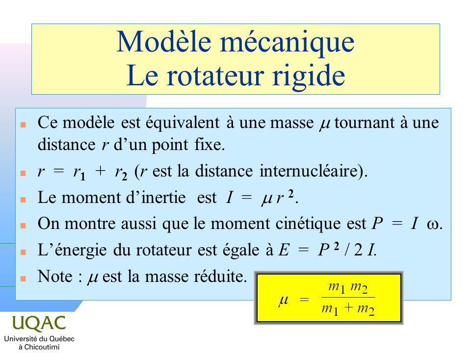 Modèle mécanique Le rotateur rigide