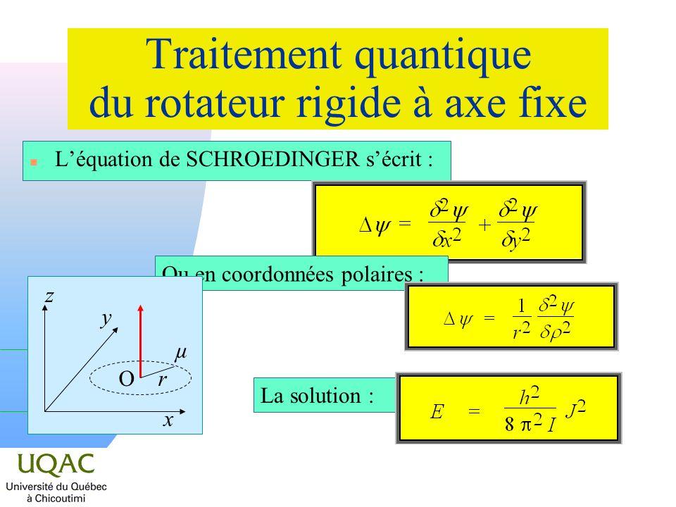 Traitement quantique du rotateur rigide à axe fixe