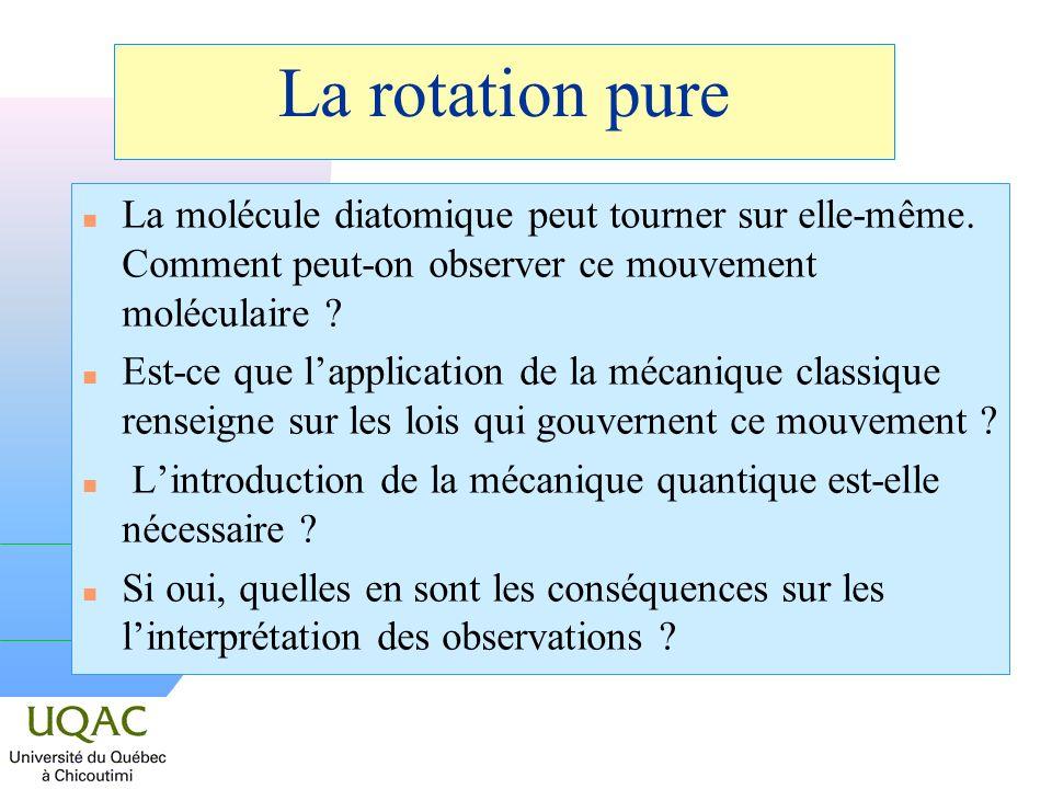 La rotation pure La molécule diatomique peut tourner sur elle-même. Comment peut-on observer ce mouvement moléculaire