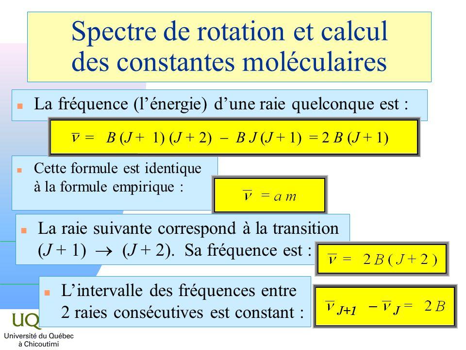 Spectre de rotation et calcul des constantes moléculaires