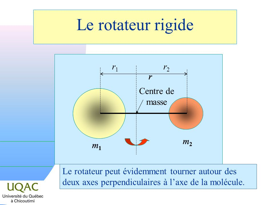 Le rotateur rigide r1 r2 m2 m1 r r Centre de masse m2 m1