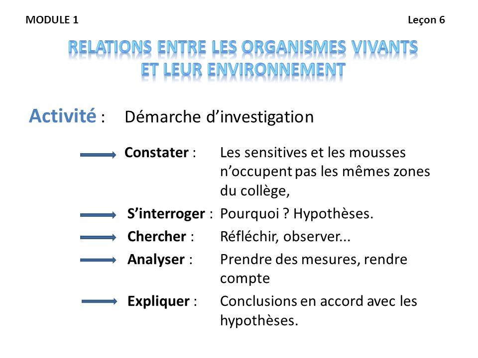 RELATIONS ENTRE LES ORGANISMES VIVANTS